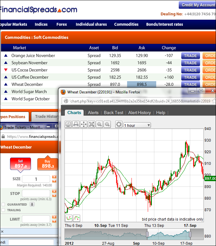 Free online trading charting software