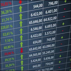 Financial Spread Betting Markets