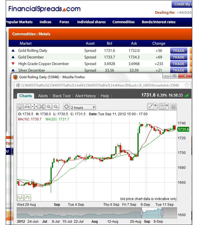 Binary options trading example 1 yesterday