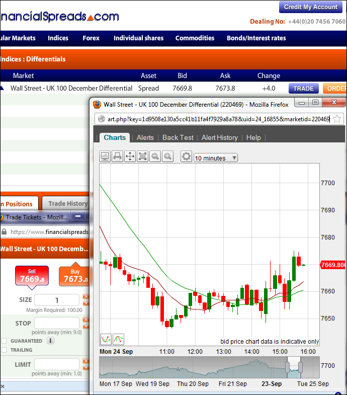 Ftse 100 binary options