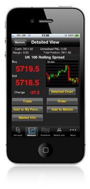 The City Index iPhone App