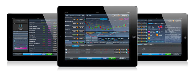 CMC Markets iPad App