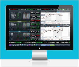 Cmc new trading platform