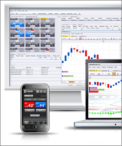 Fxcm online trading platform