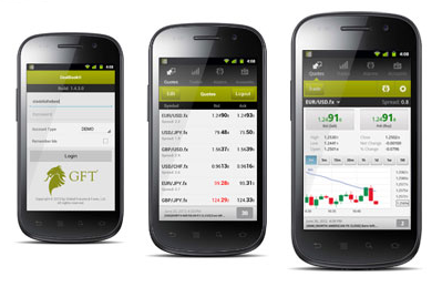 Android Spread Betting and CFD Trading App