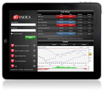 IG Index iPad Spread Betting App