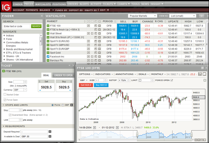 Ig binary options review