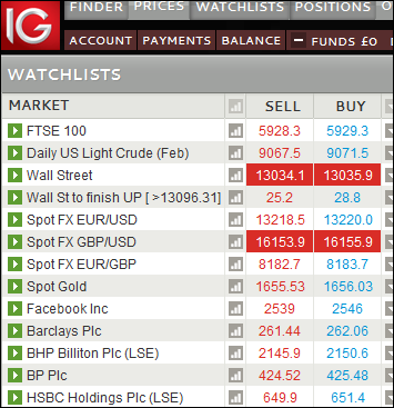 Ig markets spread betting login facebook betting online ufc fighting