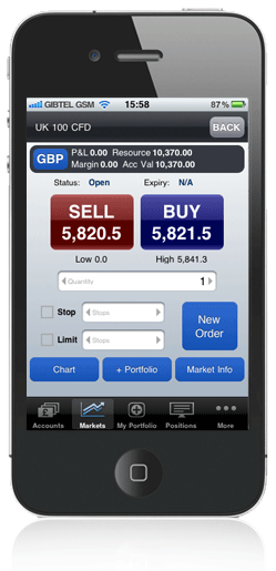 InterTrader Mobile