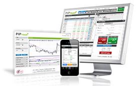 PipTrade Trading Platforms