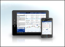 Plus500 Android Trading App