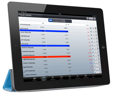 iPad Spread Betting