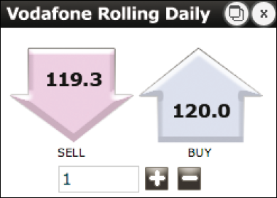 Tradefair Buy Vodafone Spread Betting Ticket