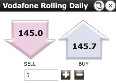 Tradefair Sell Vodafone Spread Betting Ticket