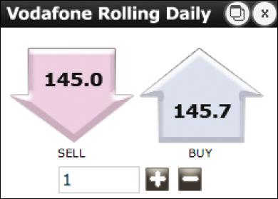 Tradefair Sell Vodafone Spread Betting Ticket