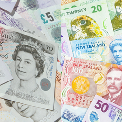 GBP/NZD Spread Betting Guide