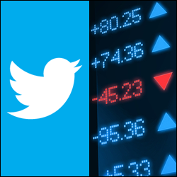 Spread Betting and Trading Twitter Shares